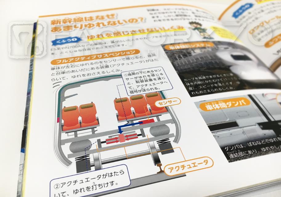 子ども向け学習本用イラスト 電車・新幹線のイラスト制作例