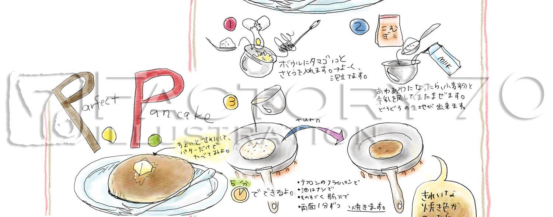イラスト制作例 イラストレシピ-パンケーキの作り方